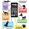pain signs cats dogs