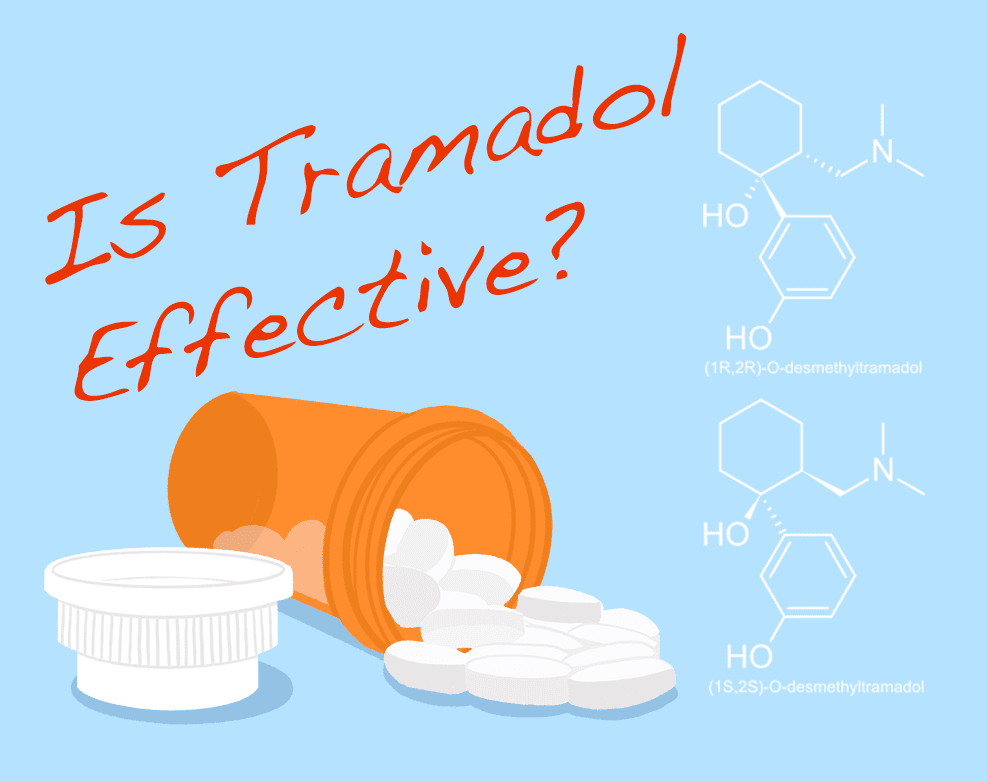 Tramadol for amputation recovery